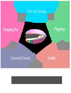 Programs at OLCS